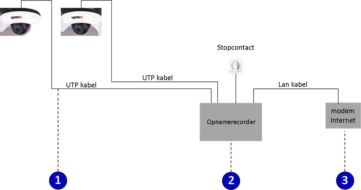 dma-340ipe-28